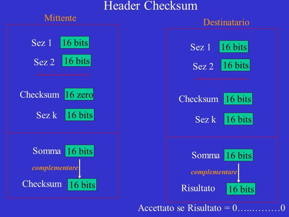 Sez 1 16 bits Sez 2 16 bits Checksum 16 zero Sez k 16 bits Somma 16 bits Checksum complementare Mittente Sez 1 16 bits Sez 2 16 bits Checksum 16 bits