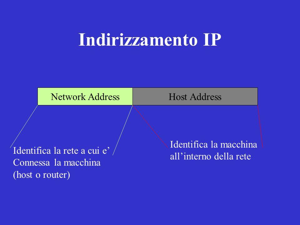 Network AddressHost Address Indirizzamento IP Identifica la rete a cui e Connessa la macchina (host o router) Identifica la macchina allinterno della