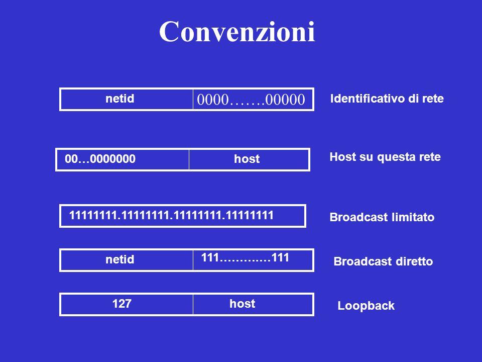 Convenzioni Identificativo di rete 00…0000000 host 11111111.11111111.11111111.11111111 127 host netid Host su questa rete Broadcast limitato 111……….…1