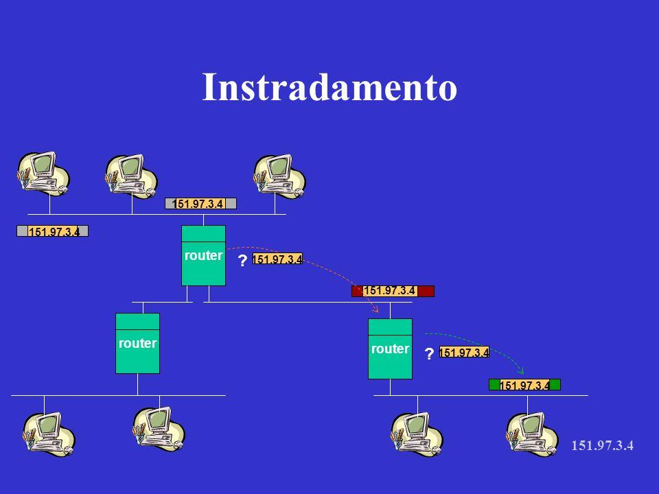 151.97.3.4 Instradamento router 151.97.3.4 ? ?