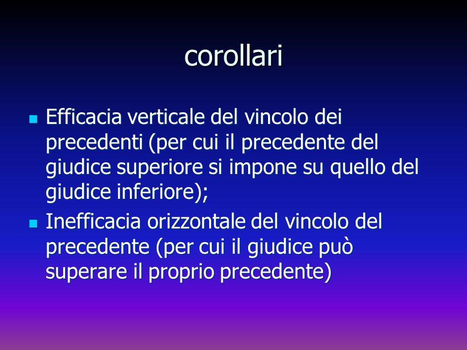 corollari Efficacia verticale del vincolo dei precedenti (per cui il precedente del giudice superiore si impone su quello del giudice inferiore); Effi