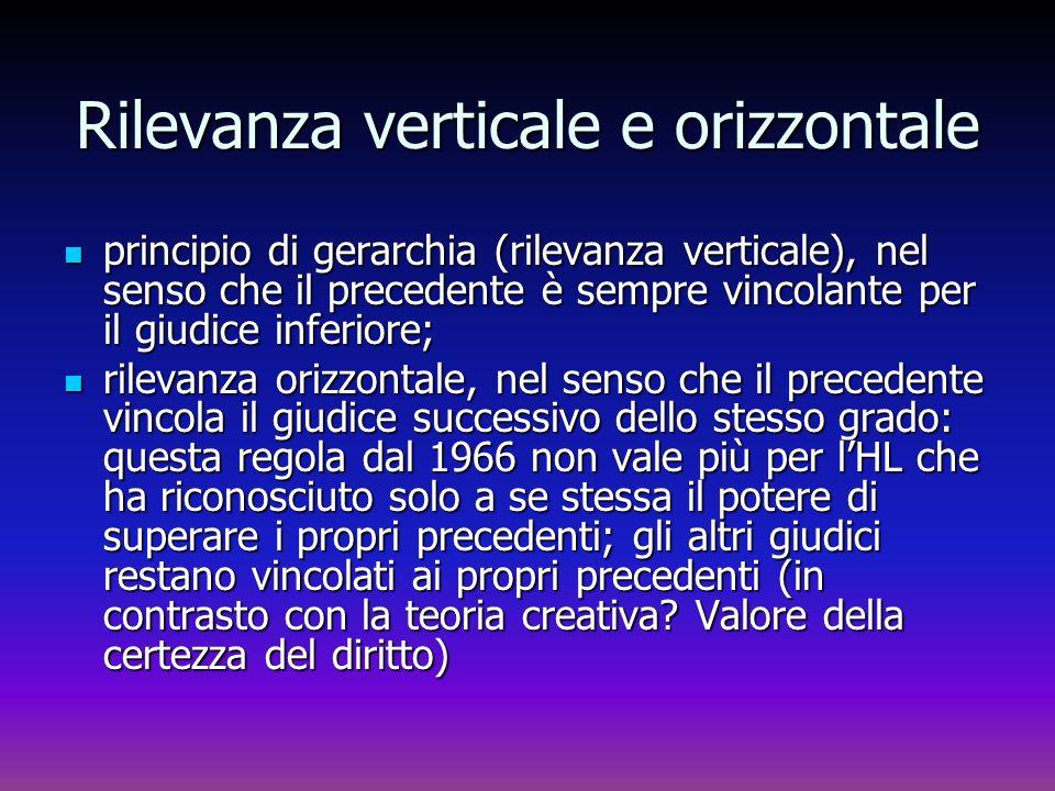 Rilevanza verticale e orizzontale principio di gerarchia (rilevanza verticale), nel senso che il precedente è sempre vincolante per il giudice inferio