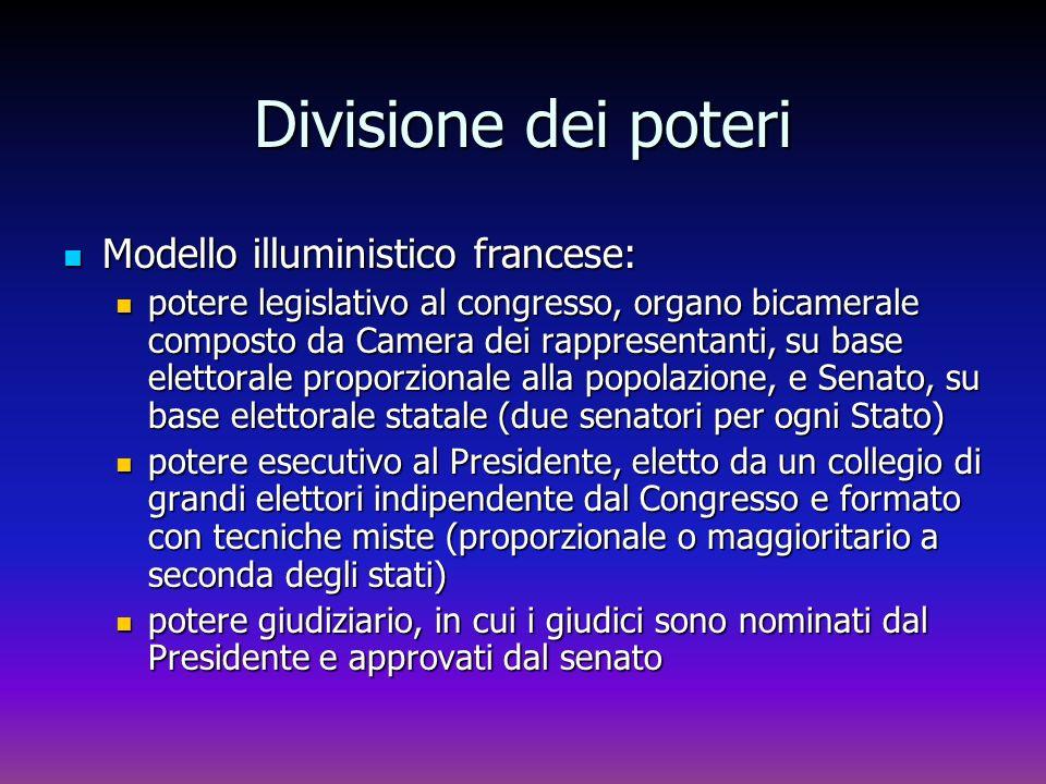 Divisione dei poteri Modello illuministico francese: Modello illuministico francese: potere legislativo al congresso, organo bicamerale composto da Ca