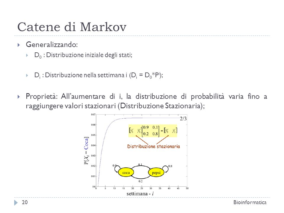 Catene di Markov Generalizzando: D 0 : Distribuzione iniziale degli stati; D i : Distribuzione nella settimana i (D i = D 0 *P i ); Proprietà: Allaume