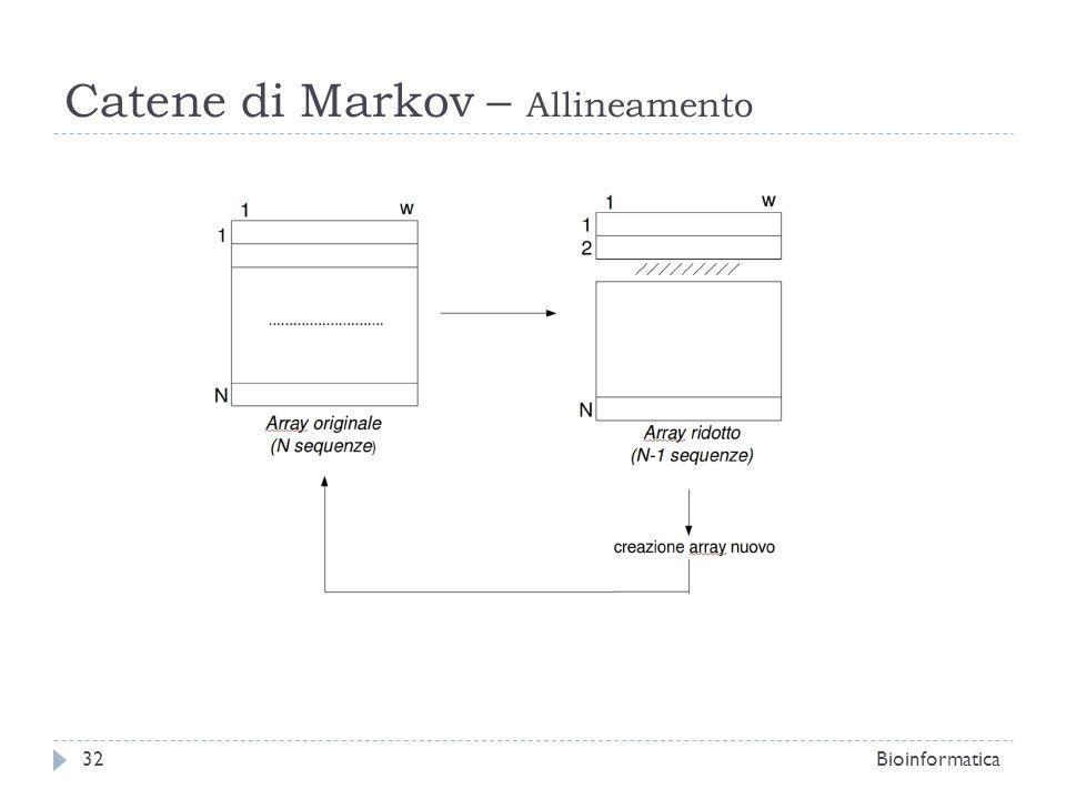 Catene di Markov – Allineamento Bioinformatica32