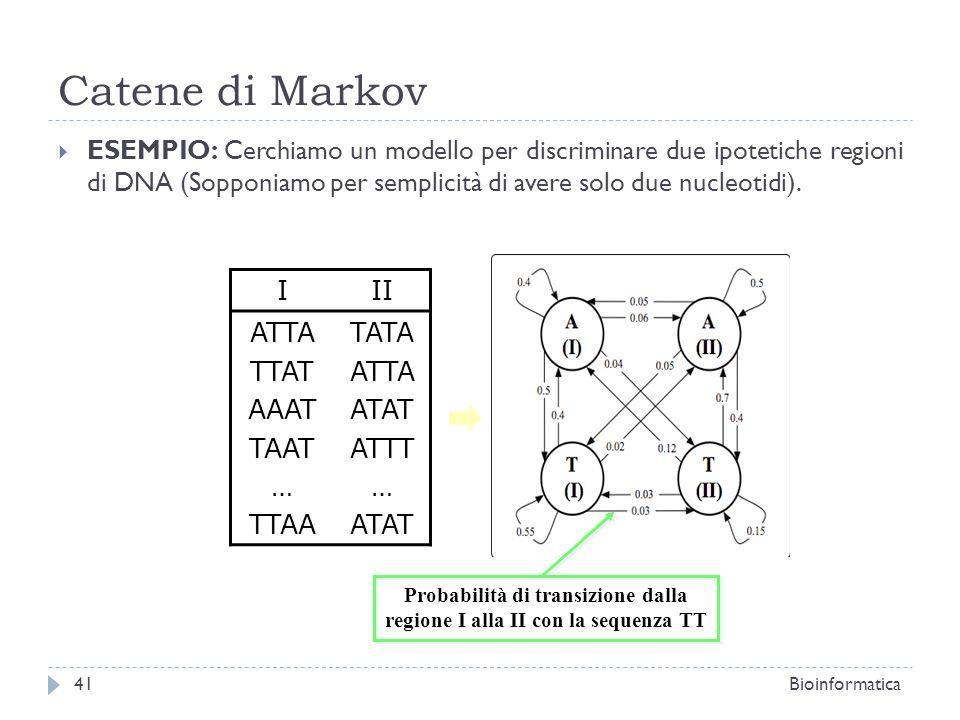 Catene di Markov ESEMPIO: Cerchiamo un modello per discriminare due ipotetiche regioni di DNA (Sopponiamo per semplicità di avere solo due nucleotidi)