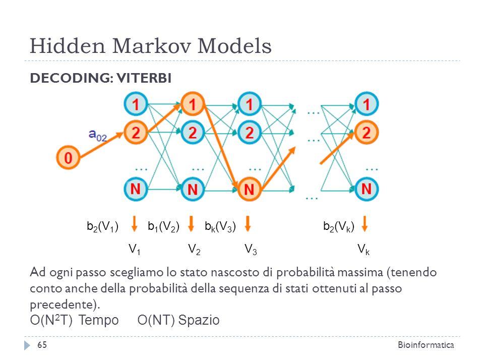 Hidden Markov Models Bioinformatica65 V 1 V 2 V 3 V k b 2 (V 1 )b 1 (V 2 )b k (V 3 )b 2 (V k ) DECODING: VITERBI Ad ogni passo scegliamo lo stato nasc