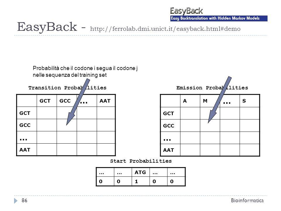 EasyBack - http://ferrolab.dmi.unict.it/easyback.html#demo Bioinformatica86 GCTGCC … AAT GCT GCC … AAT Transition Probabilities AM … S GCT GCC … AAT E