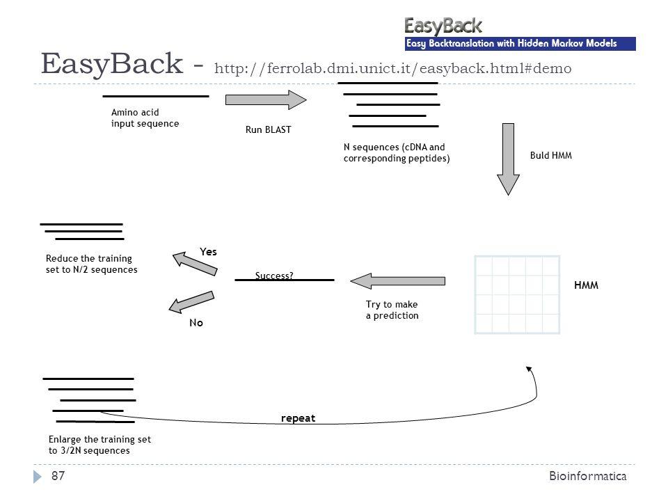 EasyBack - http://ferrolab.dmi.unict.it/easyback.html#demo Bioinformatica87 Amino acid input sequence Run BLAST N sequences (cDNA and corresponding pe