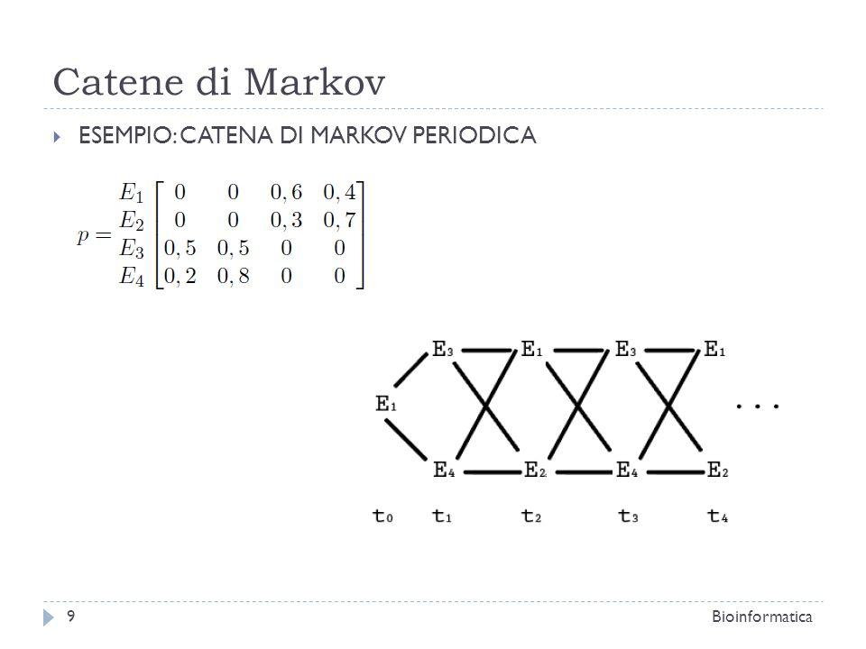Catene di Markov Generalizzando: D 0 : Distribuzione iniziale degli stati; D i : Distribuzione nella settimana i (D i = D 0 *P i ); Proprietà: Allaumentare di i, la distribuzione di probabilità varia fino a raggiungere valori stazionari (Distribuzione Stazionaria); Bioinformatica20