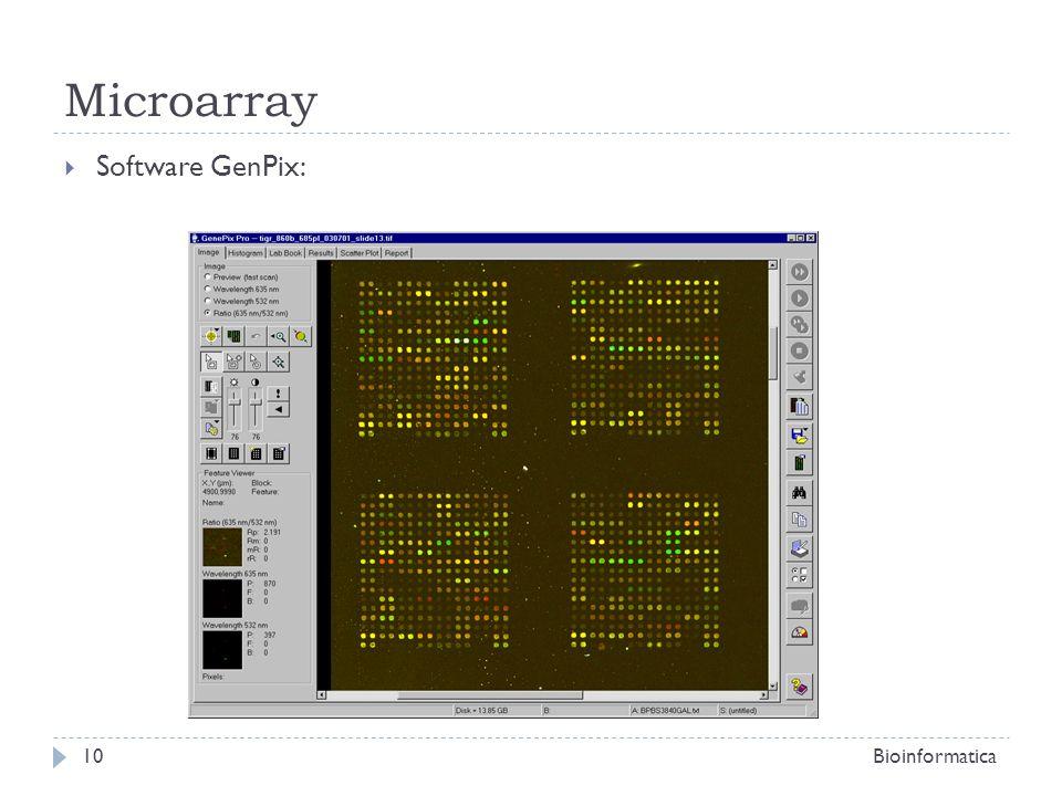 Microarray Software GenPix: Bioinformatica10