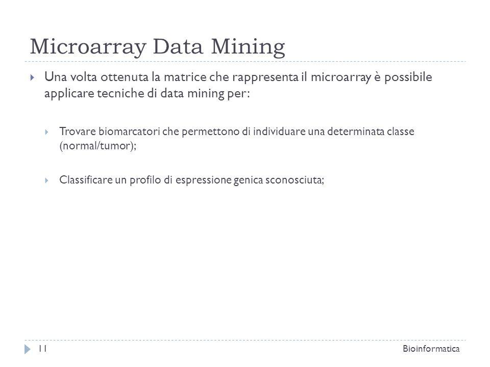 Microarray Data Mining Una volta ottenuta la matrice che rappresenta il microarray è possibile applicare tecniche di data mining per: Trovare biomarca