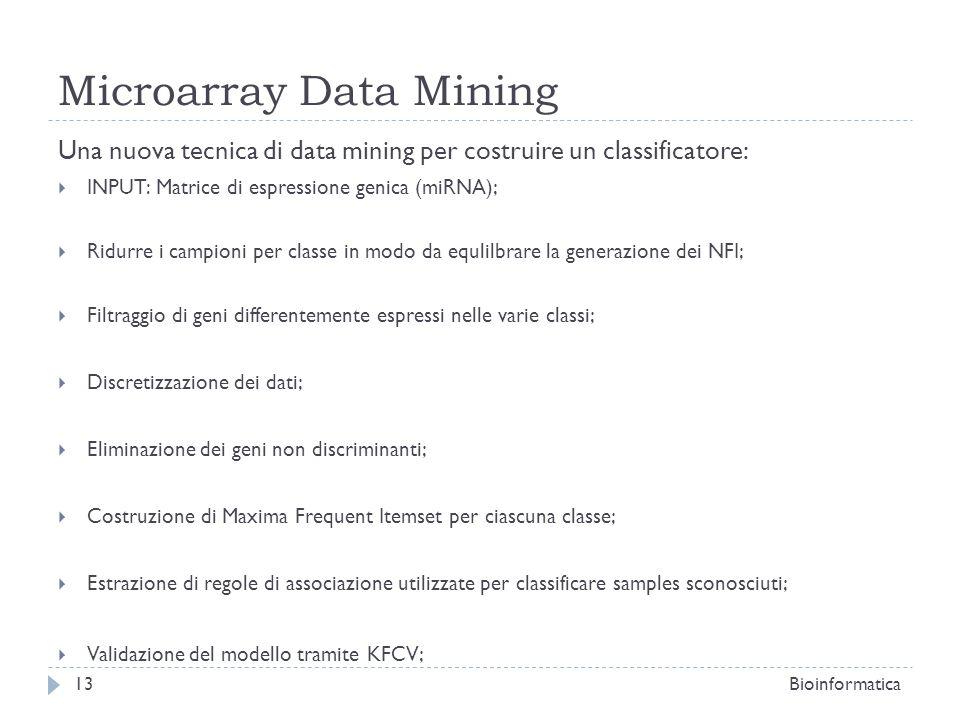 Microarray Data Mining Una nuova tecnica di data mining per costruire un classificatore: INPUT: Matrice di espressione genica (miRNA); Ridurre i campi