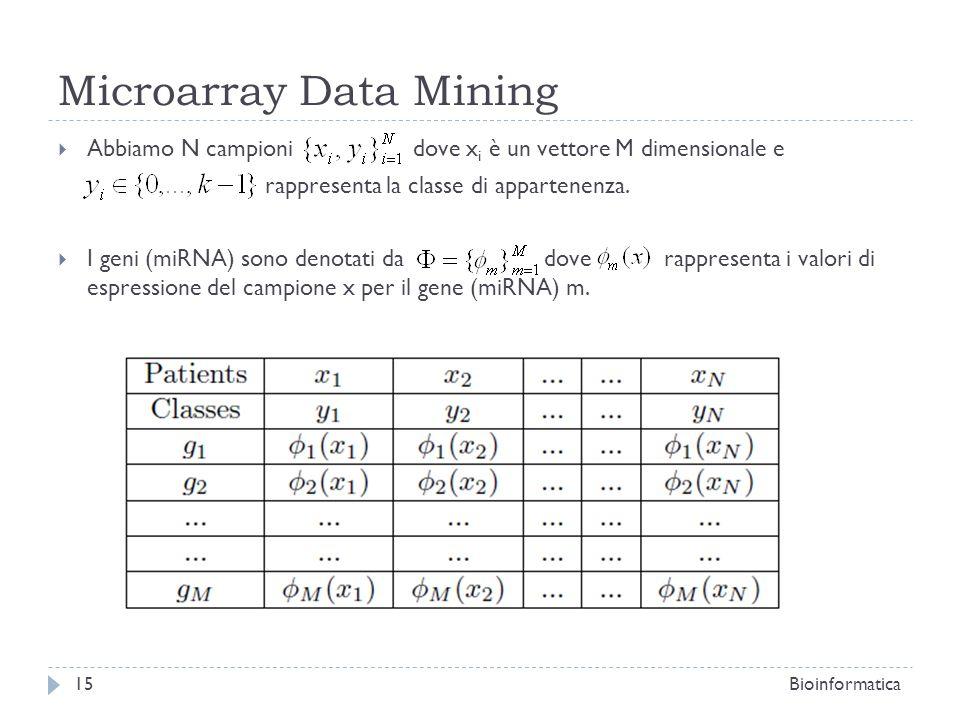 Microarray Data Mining Abbiamo N campioni dove x i è un vettore M dimensionale e rappresenta la classe di appartenenza. I geni (miRNA) sono denotati d