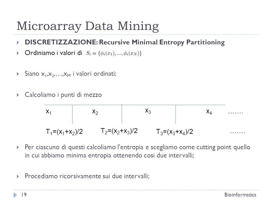Microarray Data Mining DISCRETIZZAZIONE: Recursive Minimal Entropy Partitioning Ordiniamo i valori di Siano x 1,x 2,…,x M i valori ordinati; Calcoliam