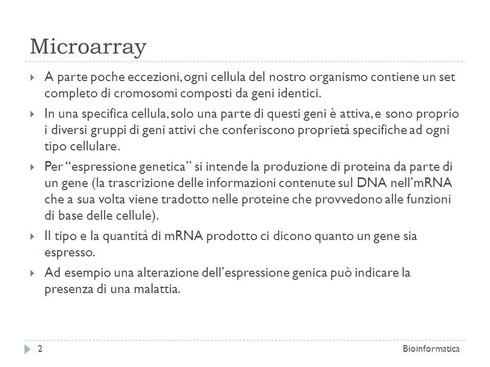 Microarray A parte poche eccezioni, ogni cellula del nostro organismo contiene un set completo di cromosomi composti da geni identici. In una specific