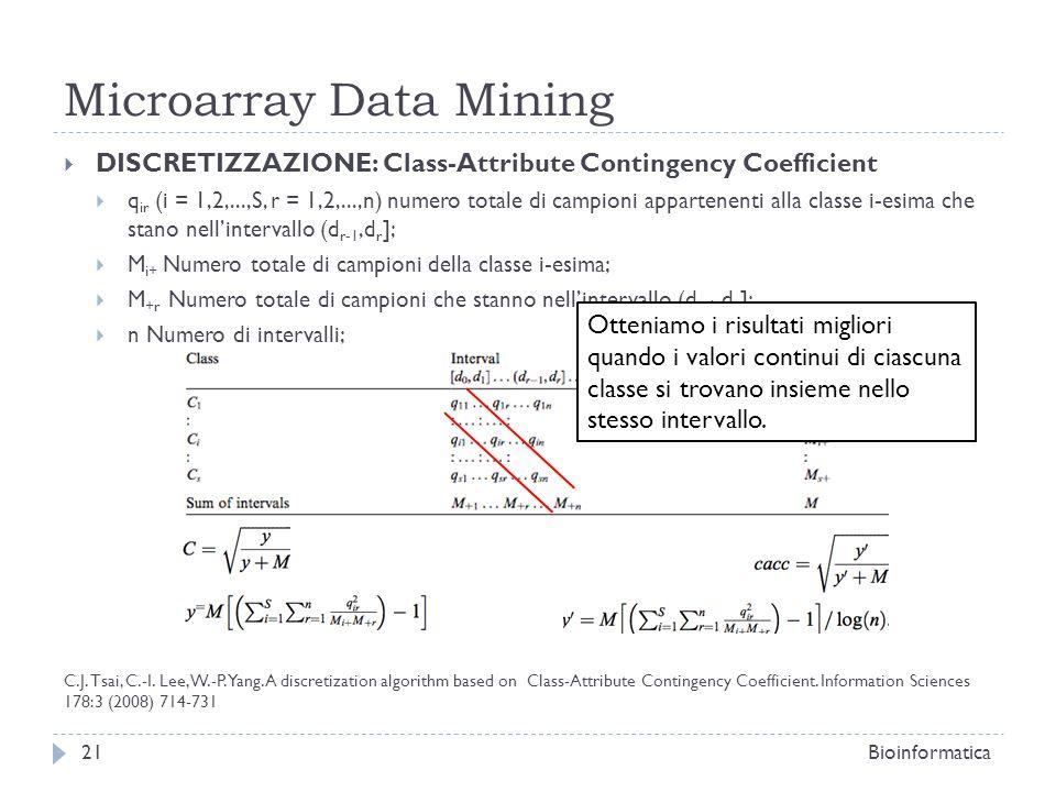 Microarray Data Mining DISCRETIZZAZIONE: Class-Attribute Contingency Coefficient q ir (i = 1,2,...,S, r = 1,2,...,n) numero totale di campioni apparte