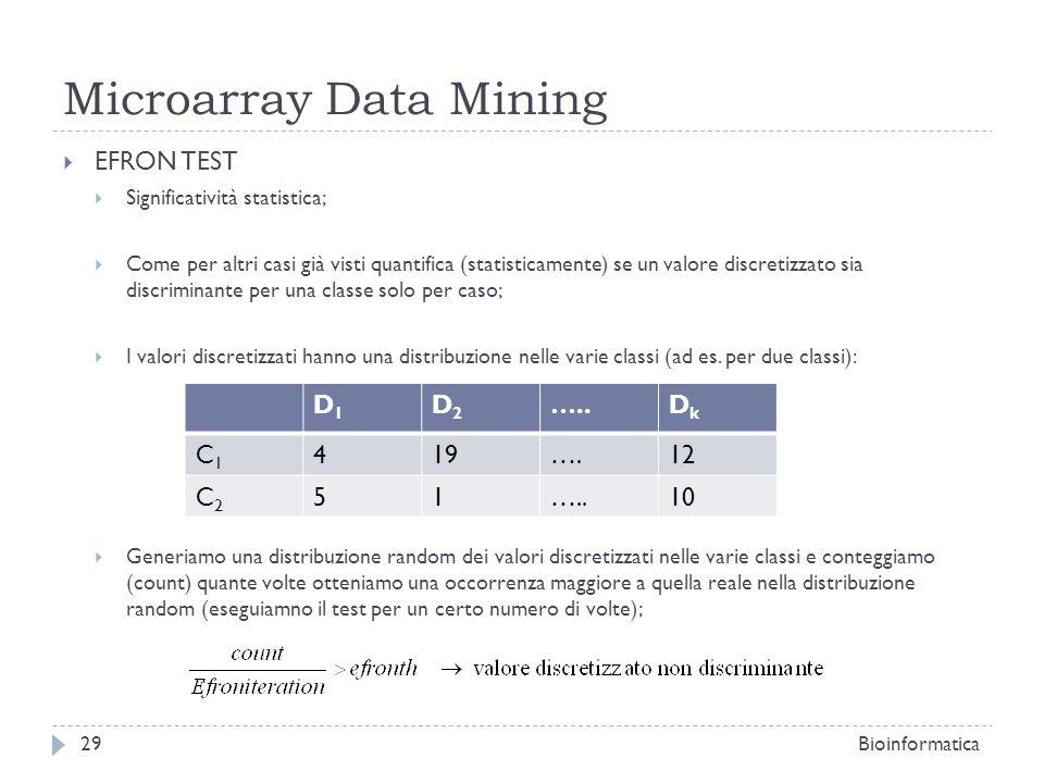 Microarray Data Mining EFRON TEST Significatività statistica; Come per altri casi già visti quantifica (statisticamente) se un valore discretizzato si