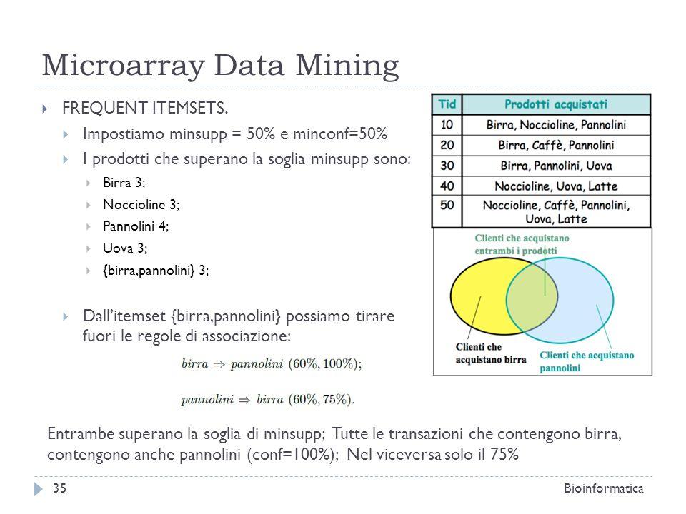 Microarray Data Mining FREQUENT ITEMSETS. Impostiamo minsupp = 50% e minconf=50% I prodotti che superano la soglia minsupp sono: Birra 3; Noccioline 3