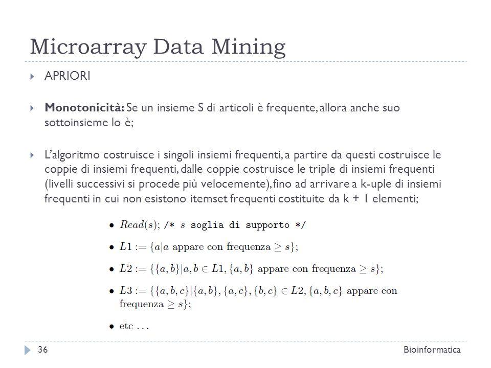 Microarray Data Mining APRIORI Monotonicità: Se un insieme S di articoli è frequente, allora anche suo sottoinsieme lo è; Lalgoritmo costruisce i sing