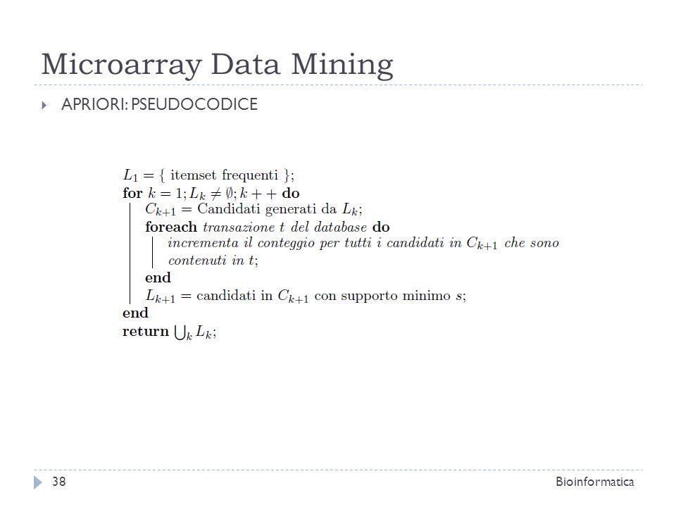 Microarray Data Mining APRIORI: PSEUDOCODICE Bioinformatica38