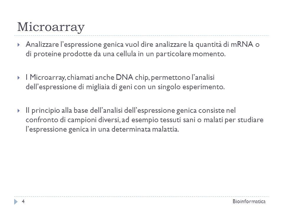 Microarray Le molecole di mRNA si legano selettivamente, attraverso lappaiamento delle basi, ad una sequenza di DNA complementare; Migliaia di sequenze di DNA a singolo filamento vengono posizionate su una griglia microscopica di pochi centimetri, che funge da supporto per lappaiamento di molecole di mRNA che vengono poste sulla sua superficie (con lausilio di robot); Bioinformatica5