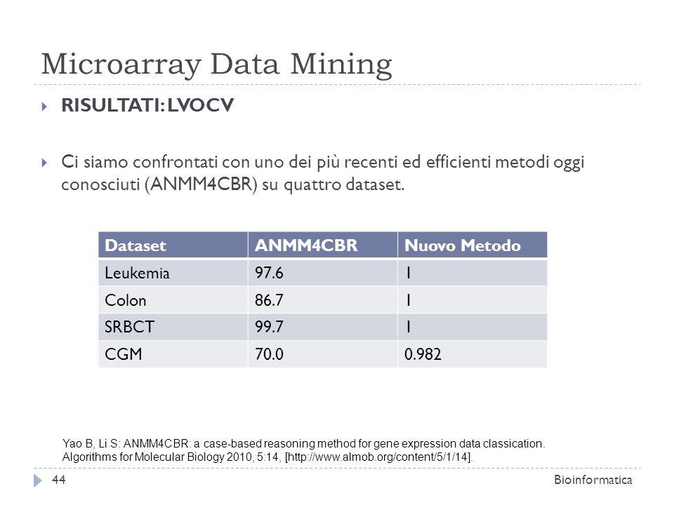 Microarray Data Mining RISULTATI: LVOCV Ci siamo confrontati con uno dei più recenti ed efficienti metodi oggi conosciuti (ANMM4CBR) su quattro datase