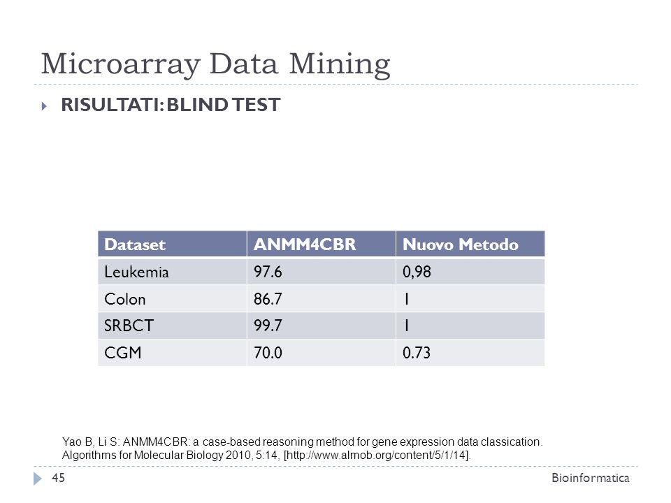 Microarray Data Mining RISULTATI: BLIND TEST Bioinformatica45 Yao B, Li S: ANMM4CBR: a case-based reasoning method for gene expression data classicati
