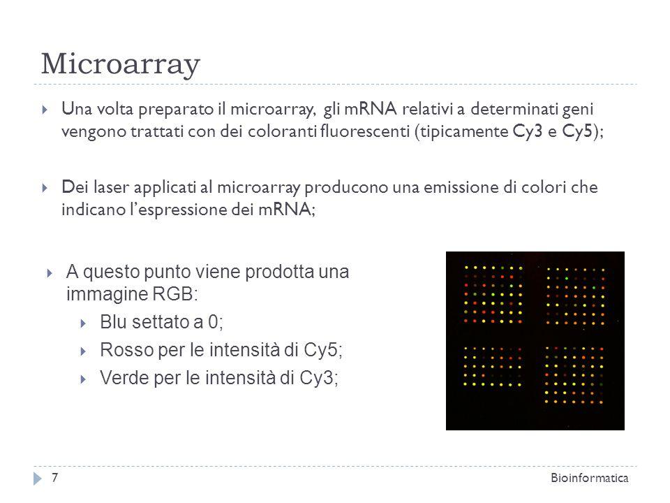 Microarray PROCESSAMENTO DELLIMMAGINE Addressing/Gridding: Ad ogni spot è assegnata una coordinata; Segmentation: Classificazione dei pixel (backgroud/spot); Intensity determination: Viene misurata lintensità di ciascuno spot in relazione allintensità del backgroud; Bioinformatica8
