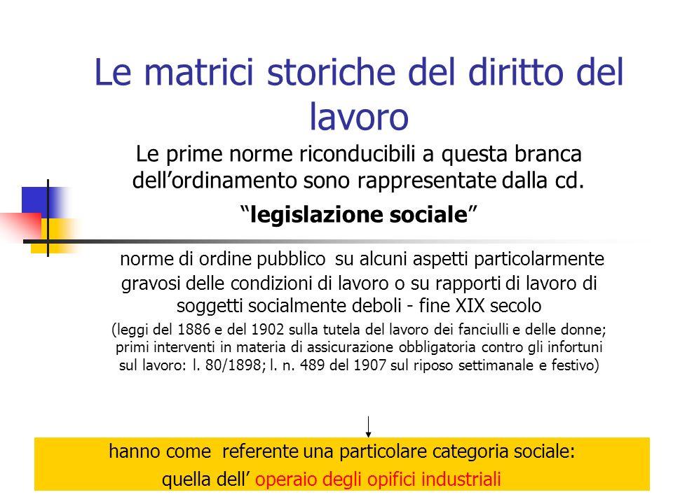 Le matrici storiche del diritto del lavoro Le prime norme riconducibili a questa branca dellordinamento sono rappresentate dalla cd.legislazione socia