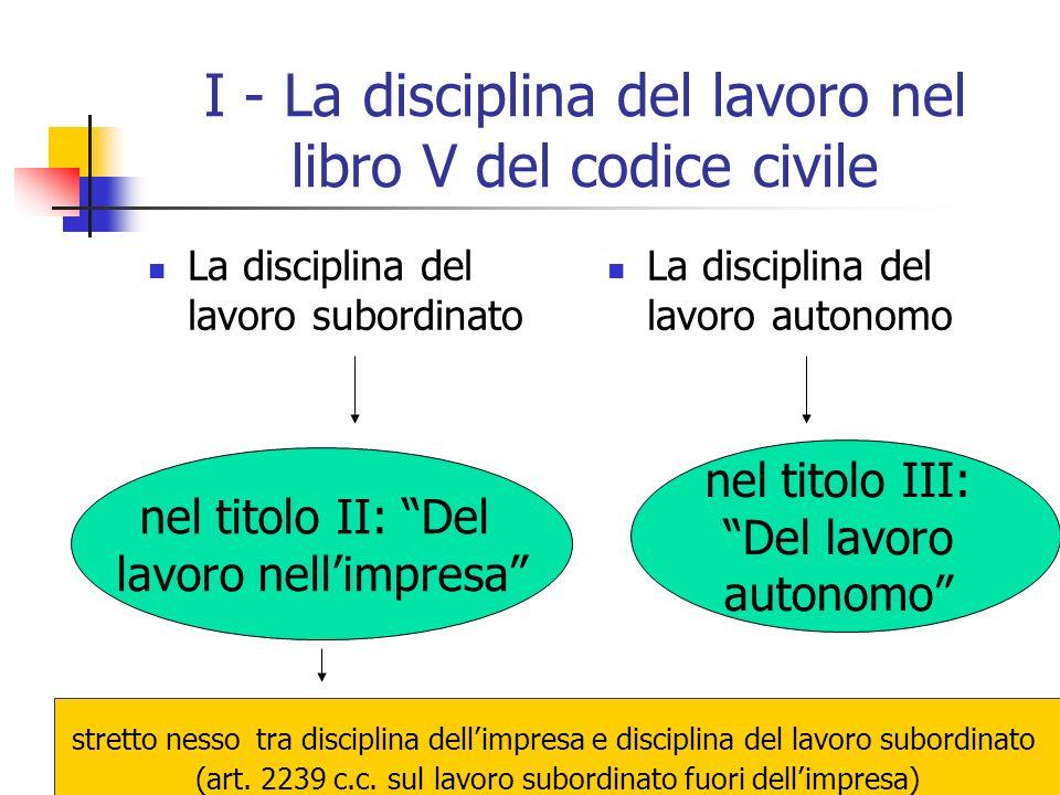I - La disciplina del lavoro nel libro V del codice civile La disciplina del lavoro subordinato La disciplina del lavoro autonomo nel titolo II: Del l