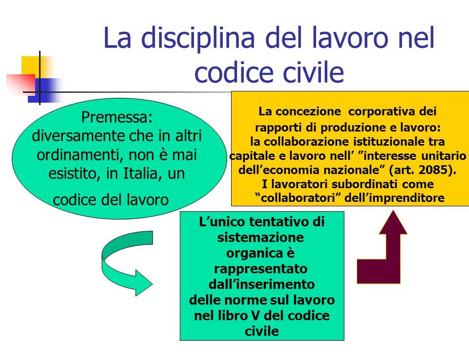 La disciplina del lavoro nel codice civile Premessa: diversamente che in altri ordinamenti, non è mai esistito, in Italia, un codice del lavoro Lunico