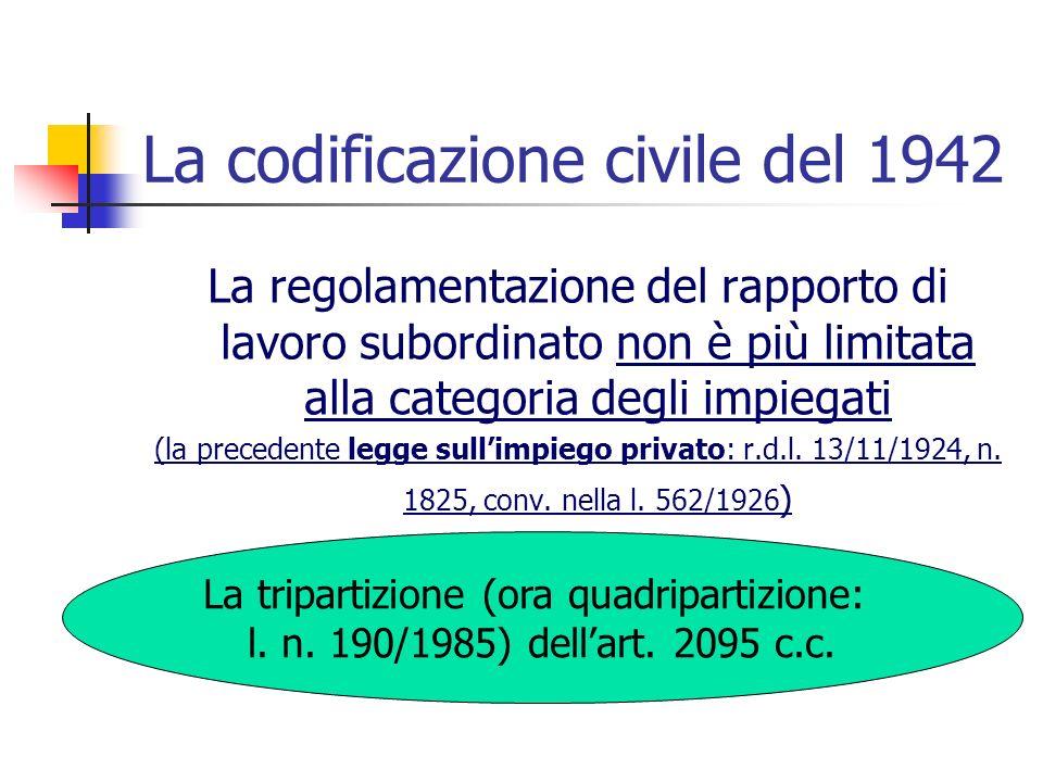 La codificazione civile del 1942 La regolamentazione del rapporto di lavoro subordinato non è più limitata alla categoria degli impiegati (la preceden