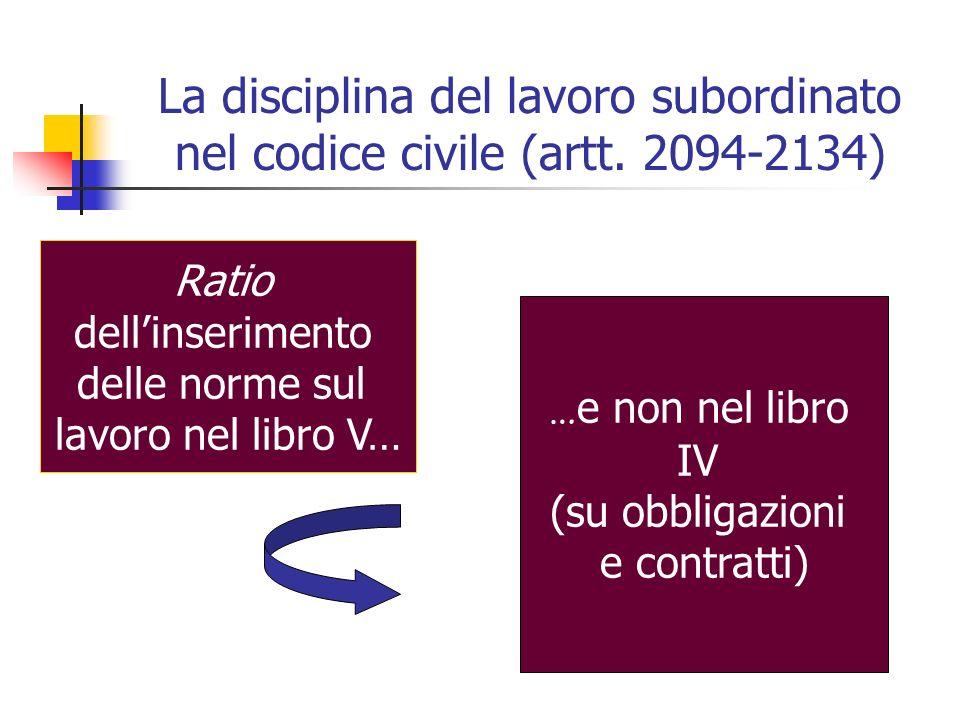 La disciplina del lavoro subordinato nel codice civile (artt. 2094-2134) Ratio dellinserimento delle norme sul lavoro nel libro V… … e non nel libro I