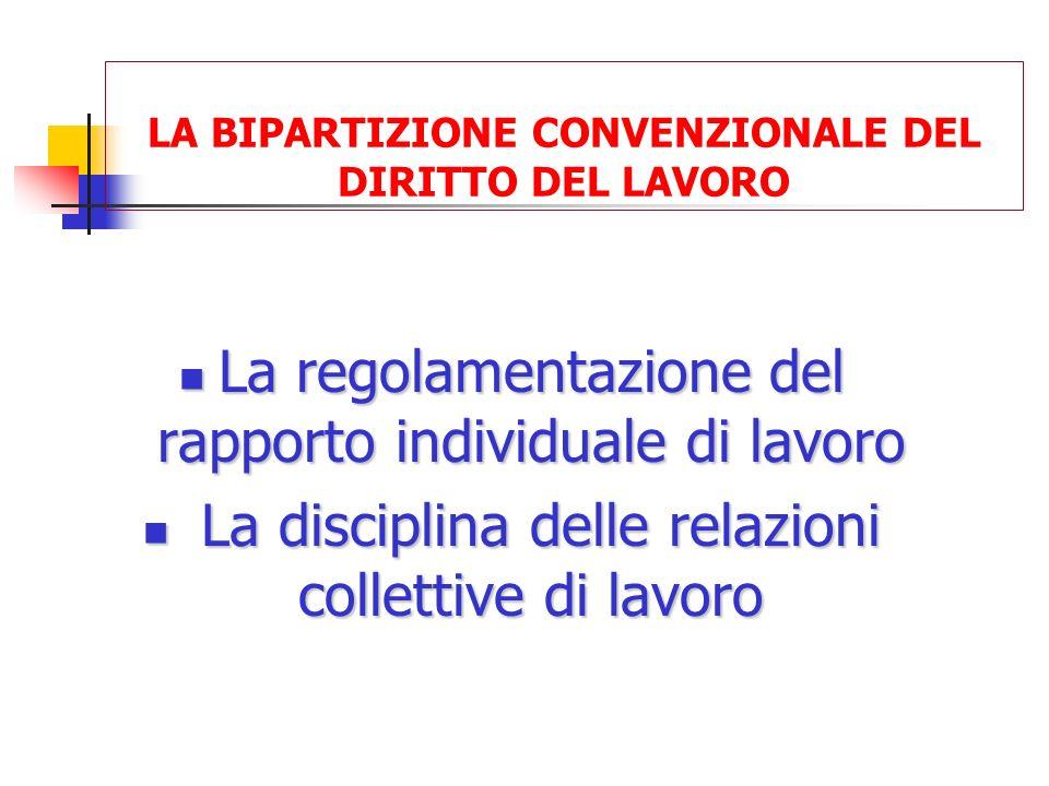 LA BIPARTIZIONE CONVENZIONALE DEL DIRITTO DEL LAVORO La regolamentazione del rapporto individuale di lavoro La regolamentazione del rapporto individua