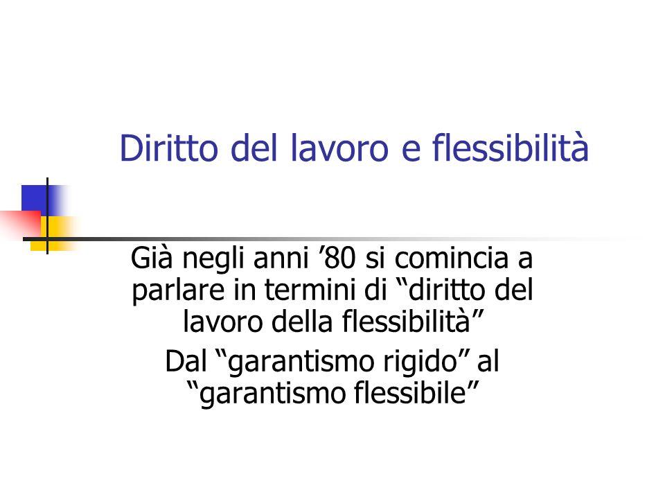 Diritto del lavoro e flessibilità Già negli anni 80 si comincia a parlare in termini di diritto del lavoro della flessibilità Dal garantismo rigido al