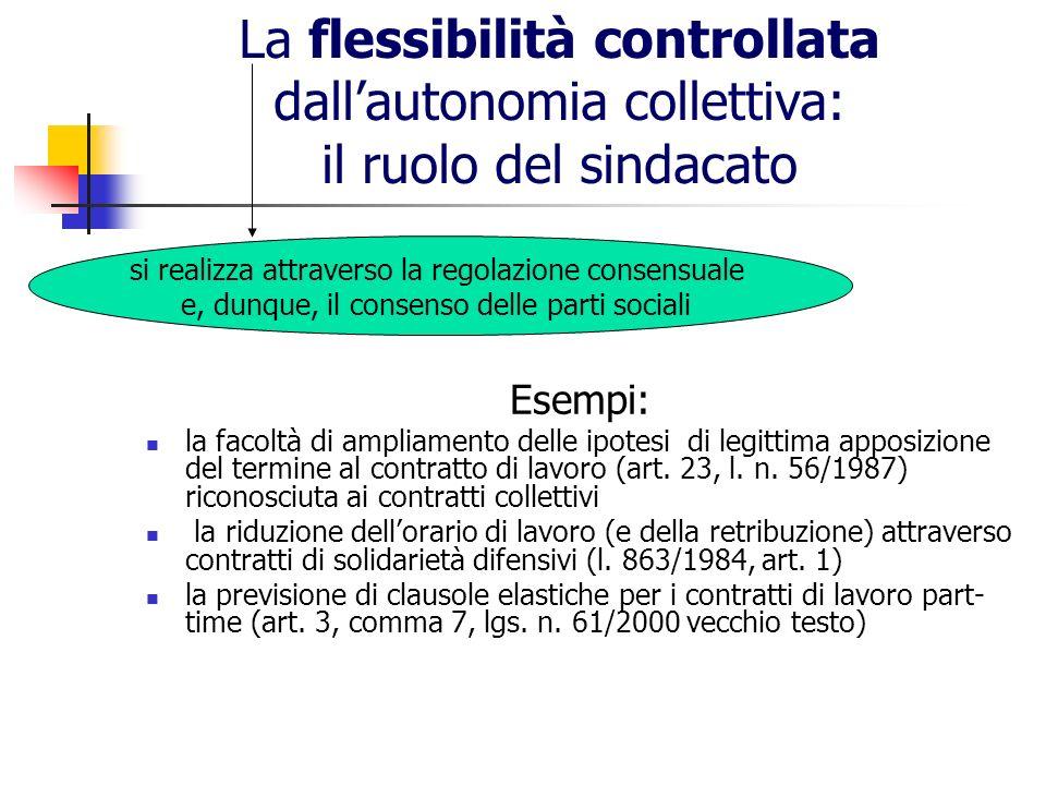 Esempi: la facoltà di ampliamento delle ipotesi di legittima apposizione del termine al contratto di lavoro (art. 23, l. n. 56/1987) riconosciuta ai c