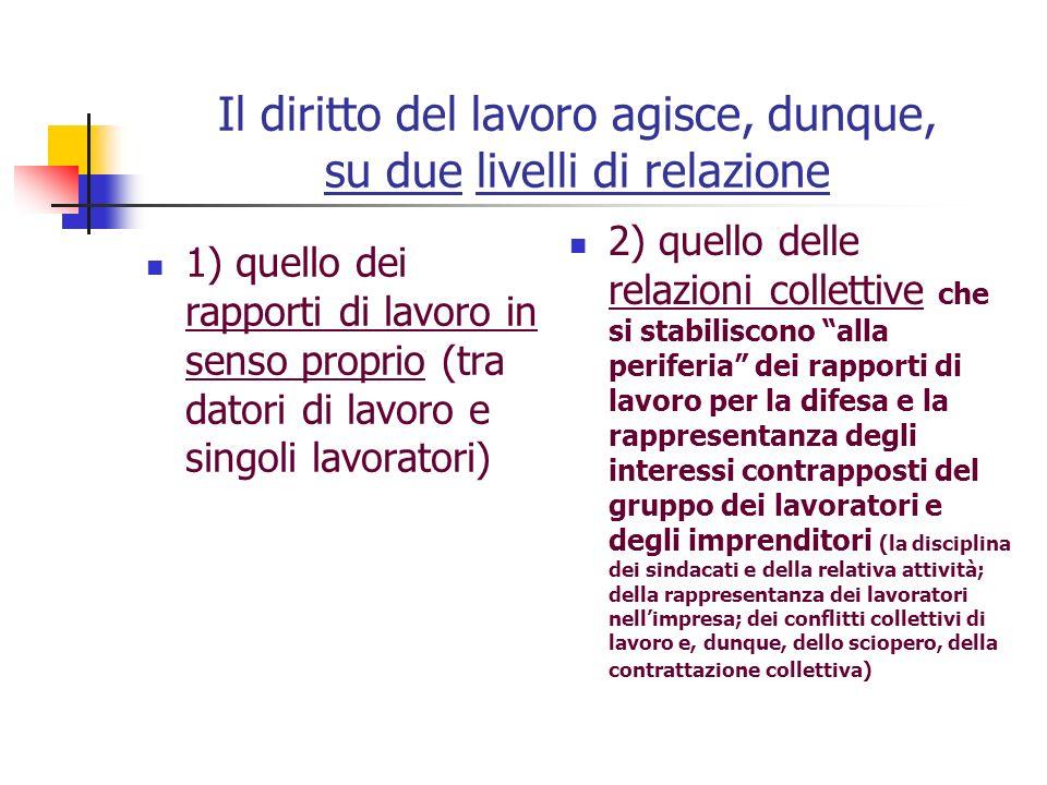 Il diritto del lavoro agisce, dunque, su due livelli di relazione 1) quello dei rapporti di lavoro in senso proprio (tra datori di lavoro e singoli la