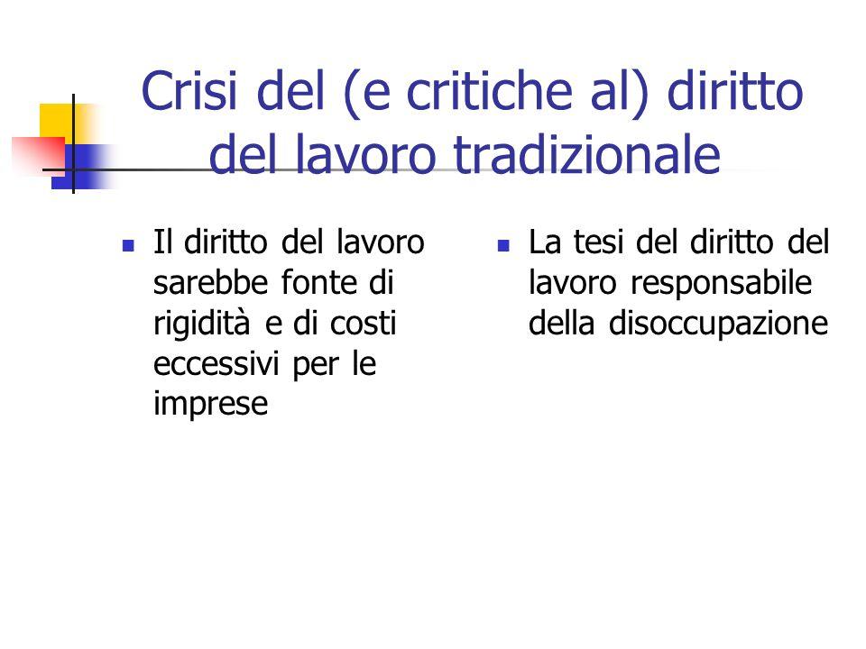 Crisi del (e critiche al) diritto del lavoro tradizionale Il diritto del lavoro sarebbe fonte di rigidità e di costi eccessivi per le imprese La tesi