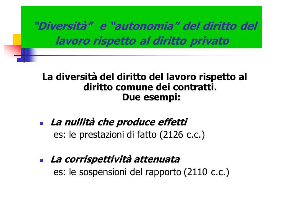 La diversità del diritto del lavoro rispetto al diritto comune dei contratti. Due esempi: La nullità che produce effetti es: le prestazioni di fatto (