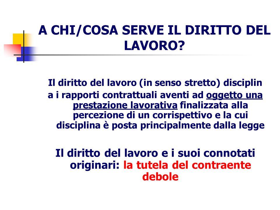 Esempi: la facoltà di ampliamento delle ipotesi di legittima apposizione del termine al contratto di lavoro (art.