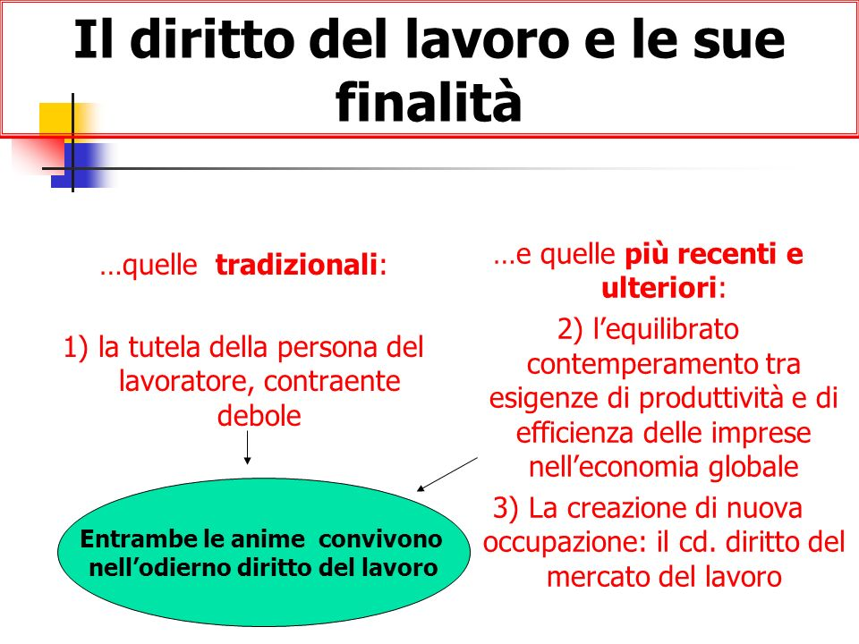 III La fase post-costituzionale del Diritto del lavoro Le numerose leggi speciali e la cd.