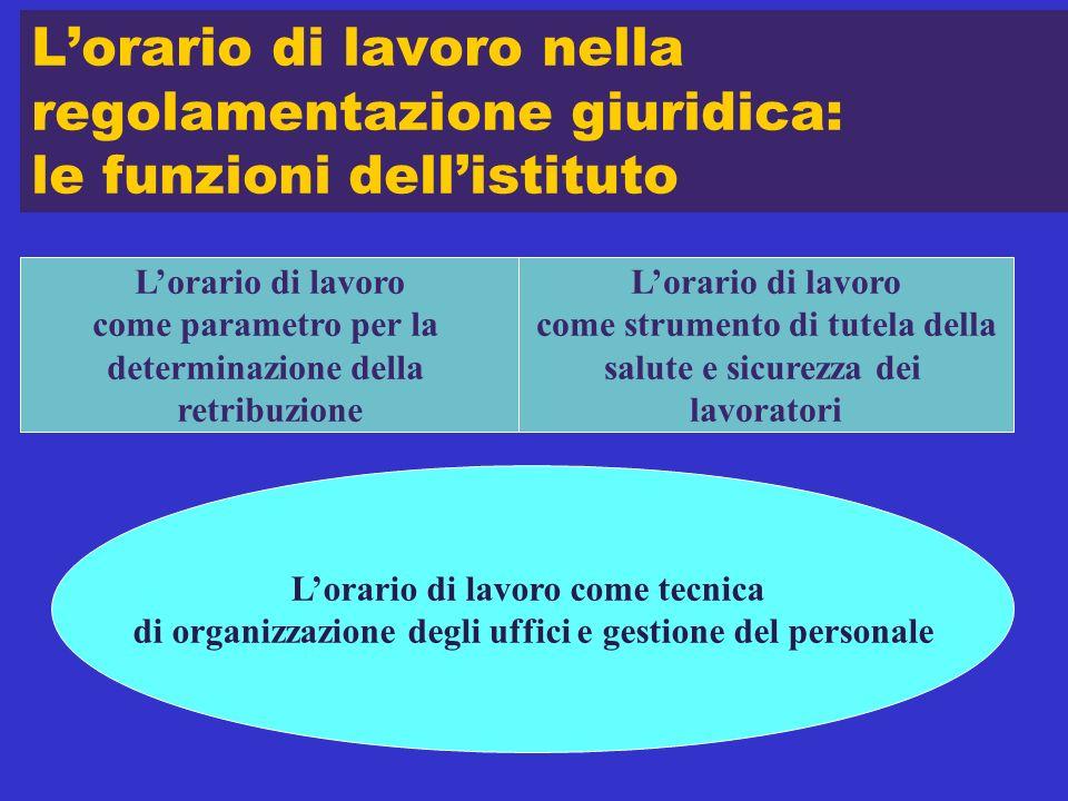 Lorario di lavoro nella regolamentazione giuridica: le funzioni dellistituto Lorario di lavoro come parametro per la determinazione della retribuzione