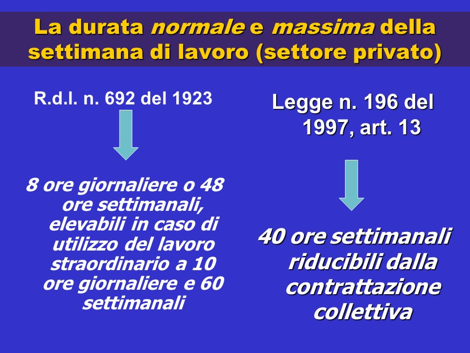 IL LAVORO STRAORDINARIO (art.5, d. lgs.