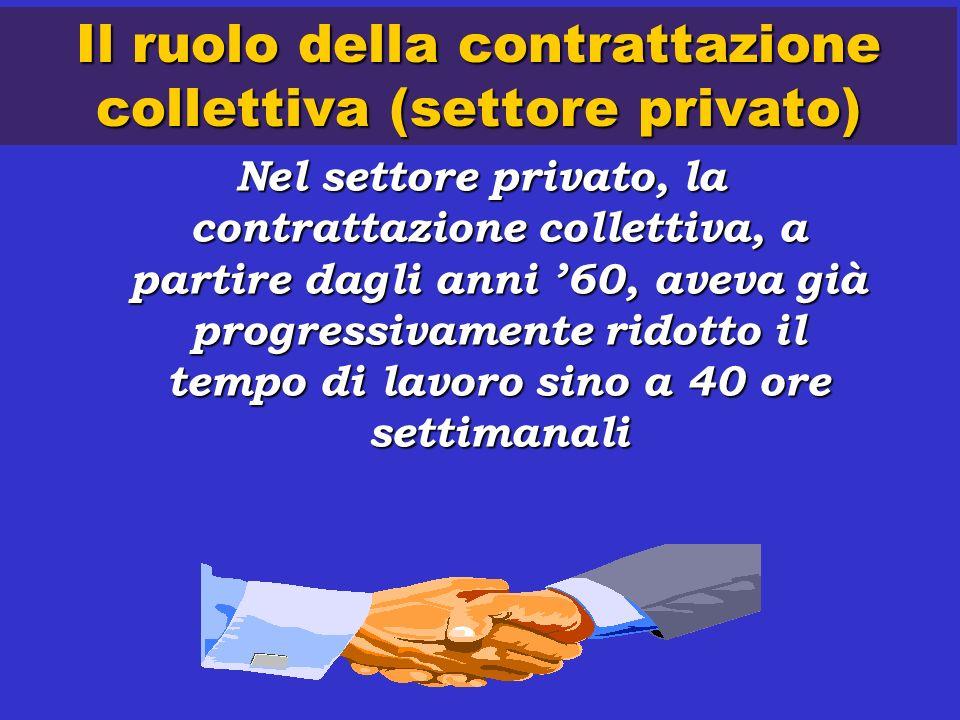 Il ruolo della contrattazione collettiva (settore privato) Nel settore privato, la contrattazione collettiva, a partire dagli anni 60, aveva già progr