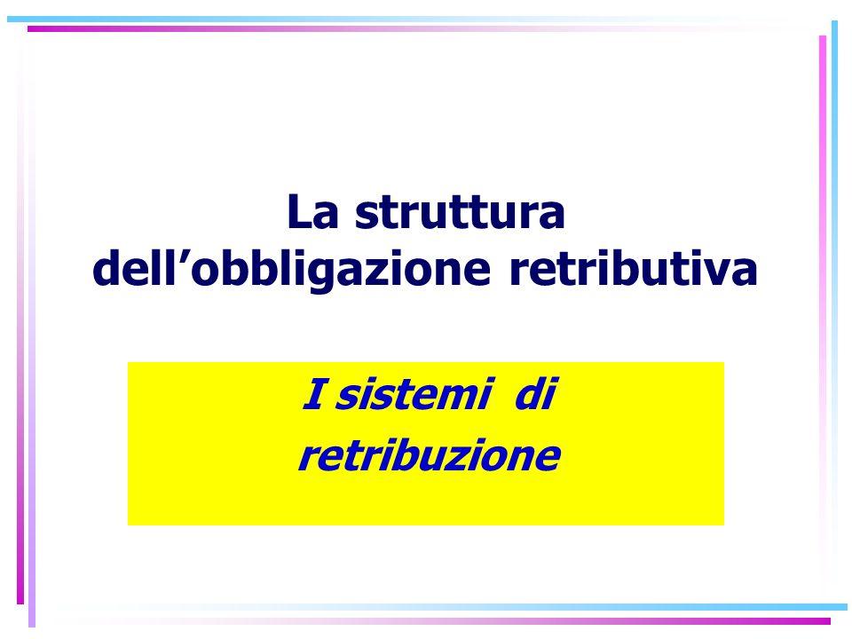 Gli istituti del diritto del lavoro subordinato: la retribuzione