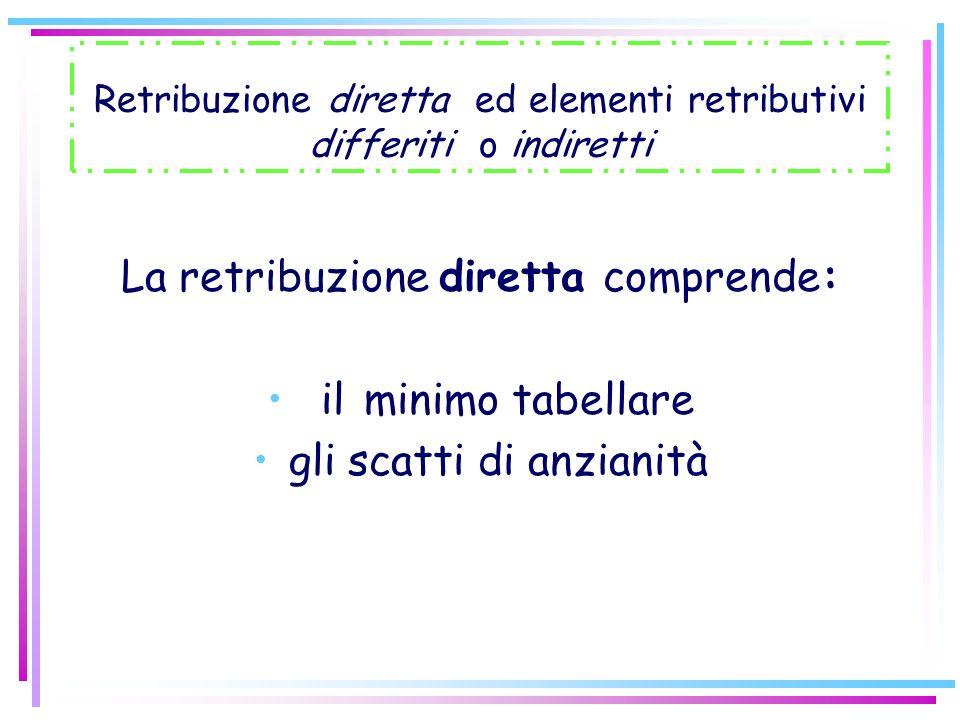 Retribuzione diretta ed elementi retributivi differiti o indiretti La retribuzione diretta comprende: il minimo tabellare gli scatti di anzianità