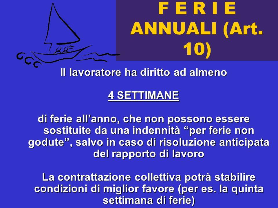 F E R I E ANNUALI (Art.10) Le modalità di fruizione delle ferie (lart.