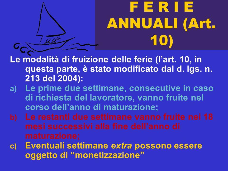 F E R I E ANNUALI (Art. 10) Le modalità di fruizione delle ferie (lart.