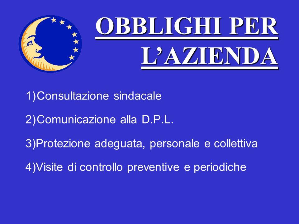 1)Consultazione sindacale 2)Comunicazione alla D.P.L. 3)Protezione adeguata, personale e collettiva 4)Visite di controllo preventive e periodiche OBBL